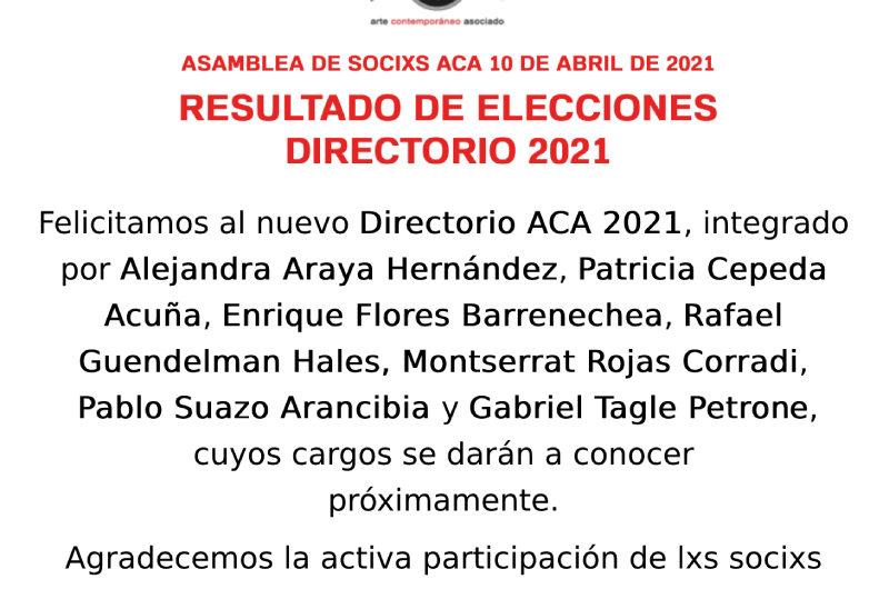 Resultado de elecciones de Directorio ACA 2021